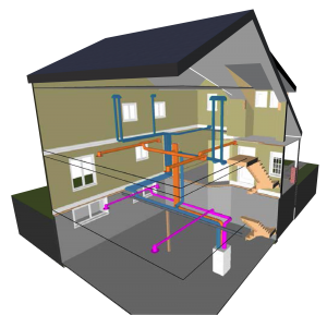 iFLOW offers integrated zoning as a high performing, cost effective solution