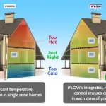 Maximize your Comfortable Living Space with iFLOW's Zoning & Smart Mode Solution